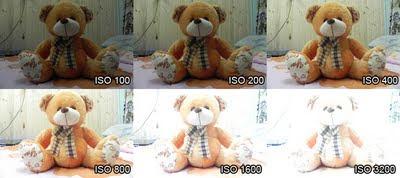Exemplos ISO